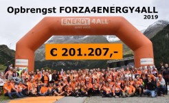 Forza4Energy4All 2019 Opbrengst